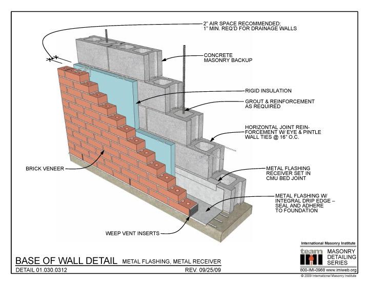 01 030 0312 Base Of Wall Detail Metal Flashing Receiver