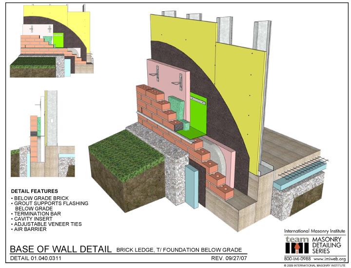 01 040 0311 Base Of Wall Detail Brick Ledge T Fdtn