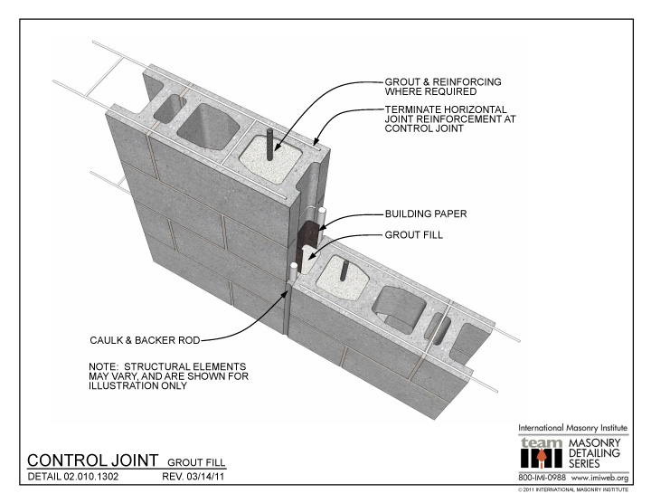 Masonry control joint for Control m architecture