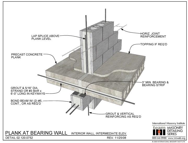 Brick Wall Design Manual : Plank at bearing wall interior