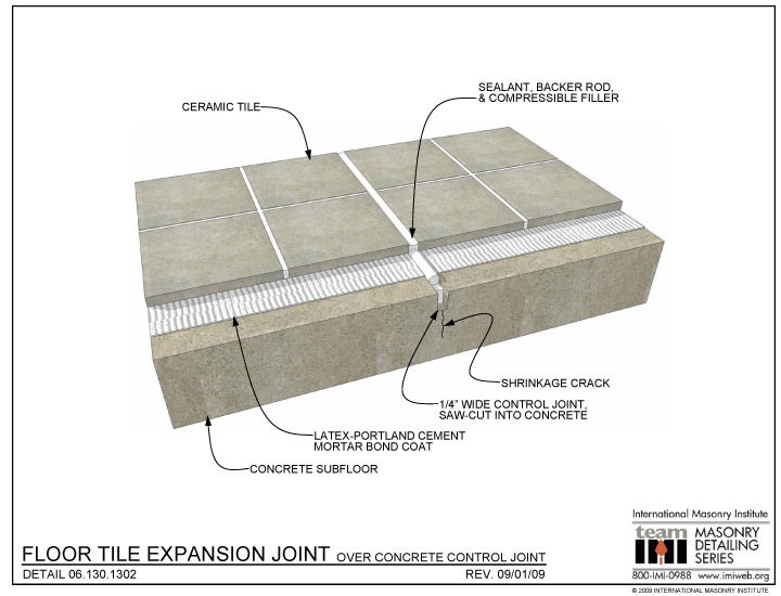 Stamped Concrete Expansion Joints : Pin concrete expansion joints a traditional joint the