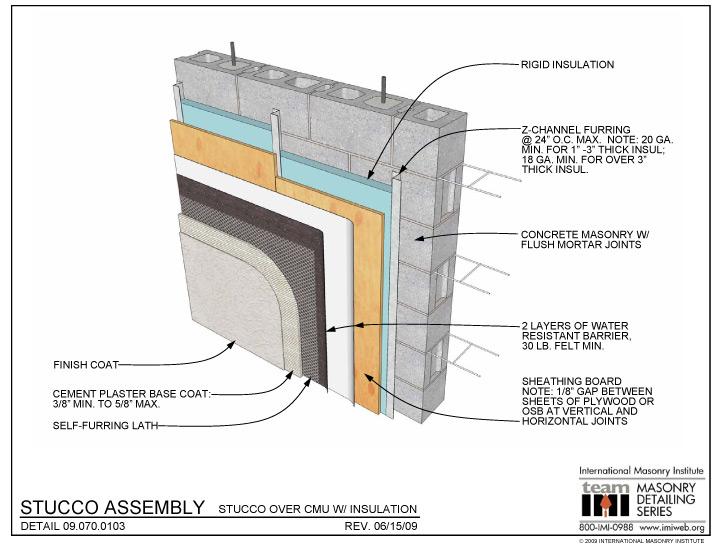 Stucco Wall Construction : Stucco wall assembly