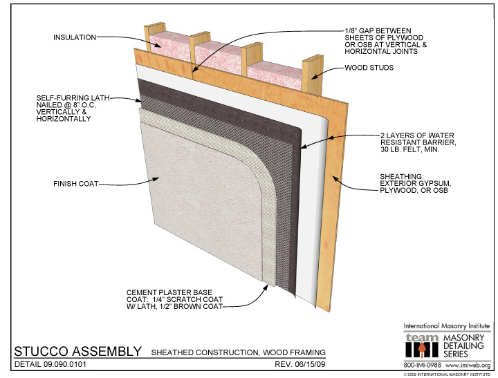 09 090 0101 Stucco Assembly Sheathed Construction Wood
