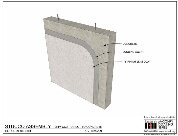 Skim Coat Floor. Skim Coat Concrete Floors Minneapolis St Paul Mn