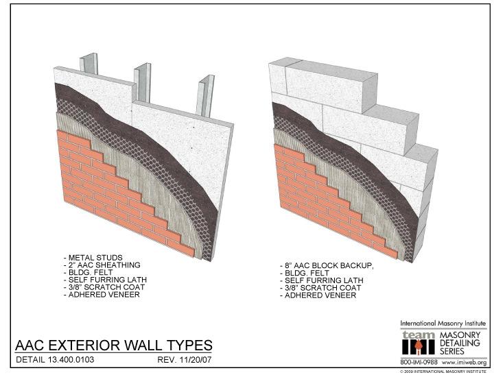 masonry beyond the light pdf