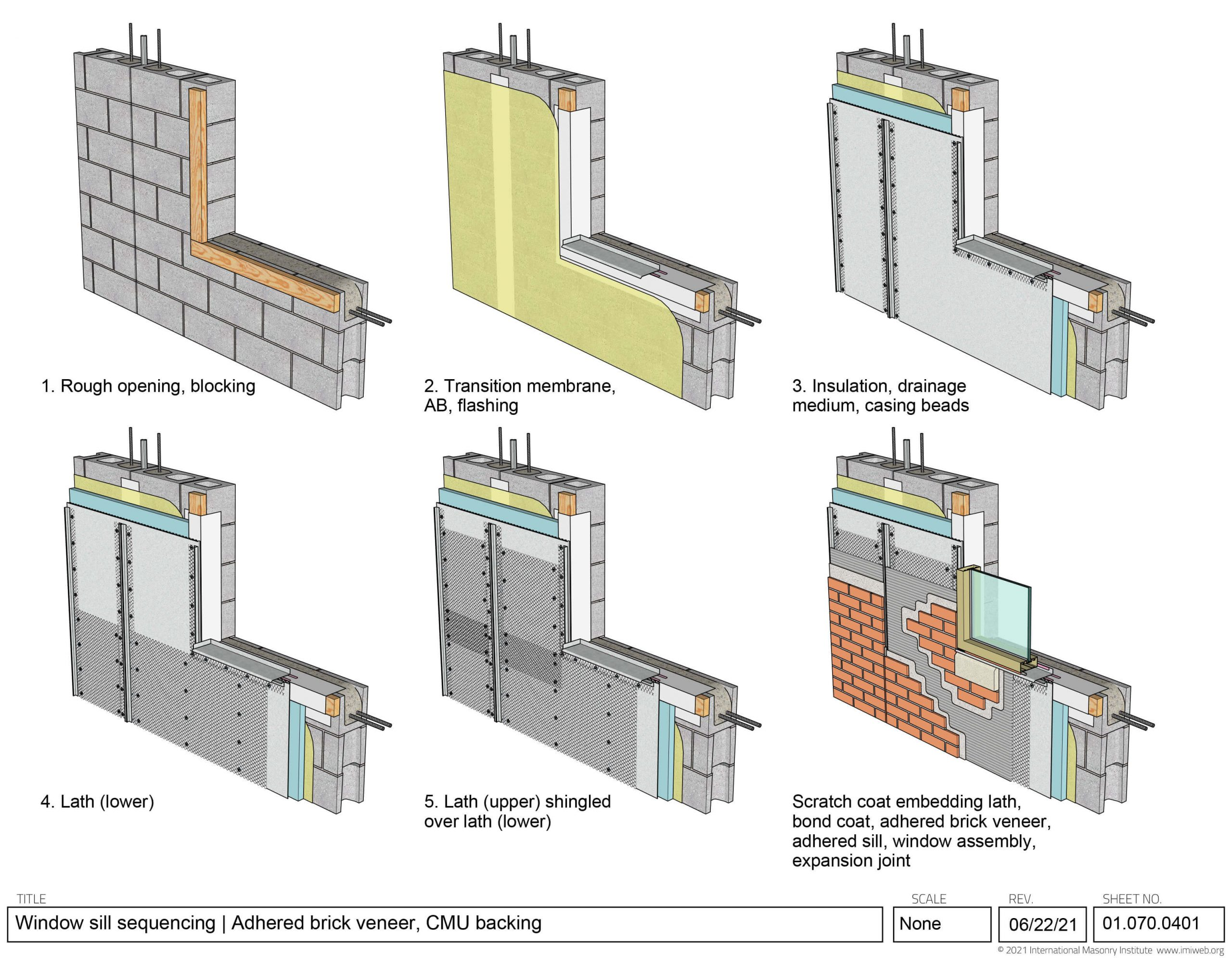 Adhered brick veneer window sill with CMU backing installation steps