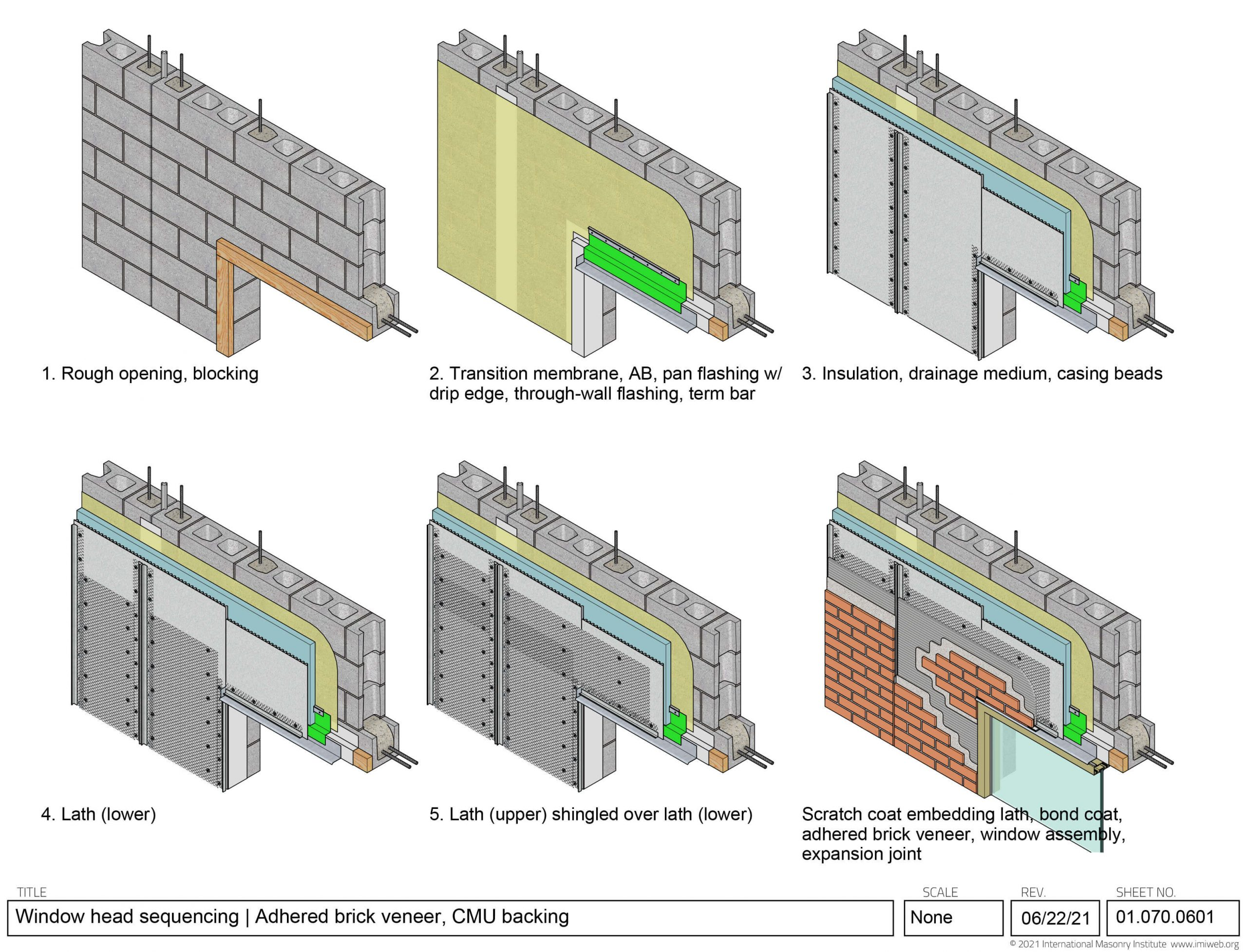 Installation sequence of an adhered brick veneer window head with CMU backing