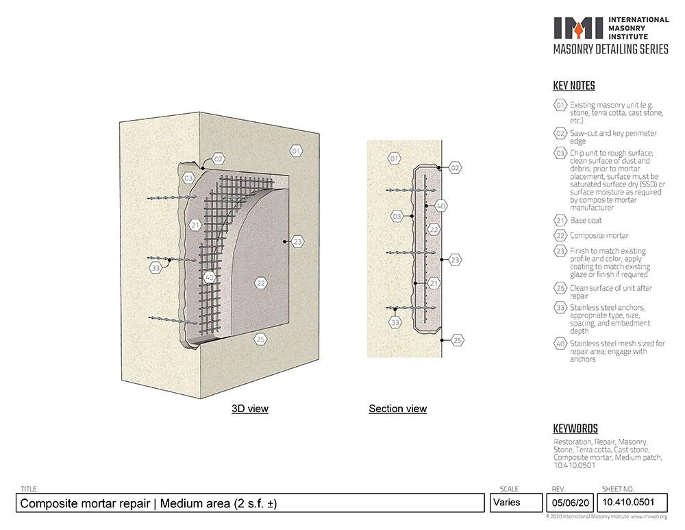 Mortar composite repair detail for medium area