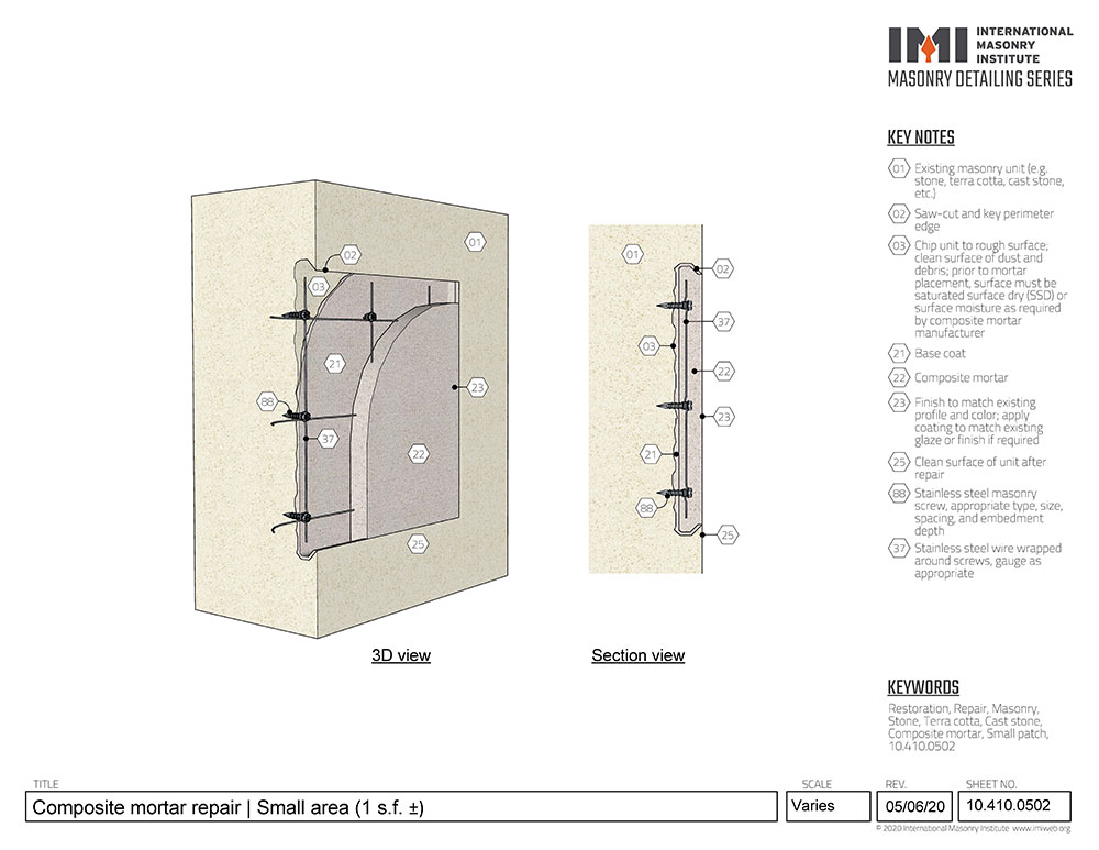 Composite mortar repair detail for small area