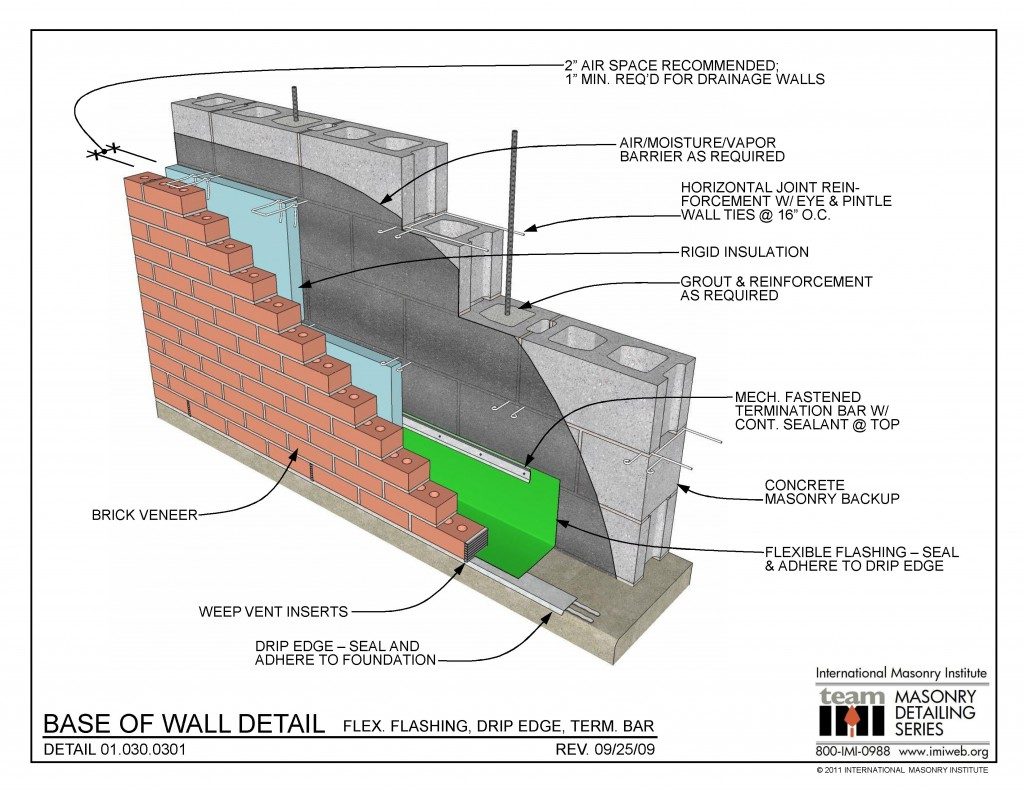01 030 0301 Base Of Wall Detail Flexible Flashing Drip
