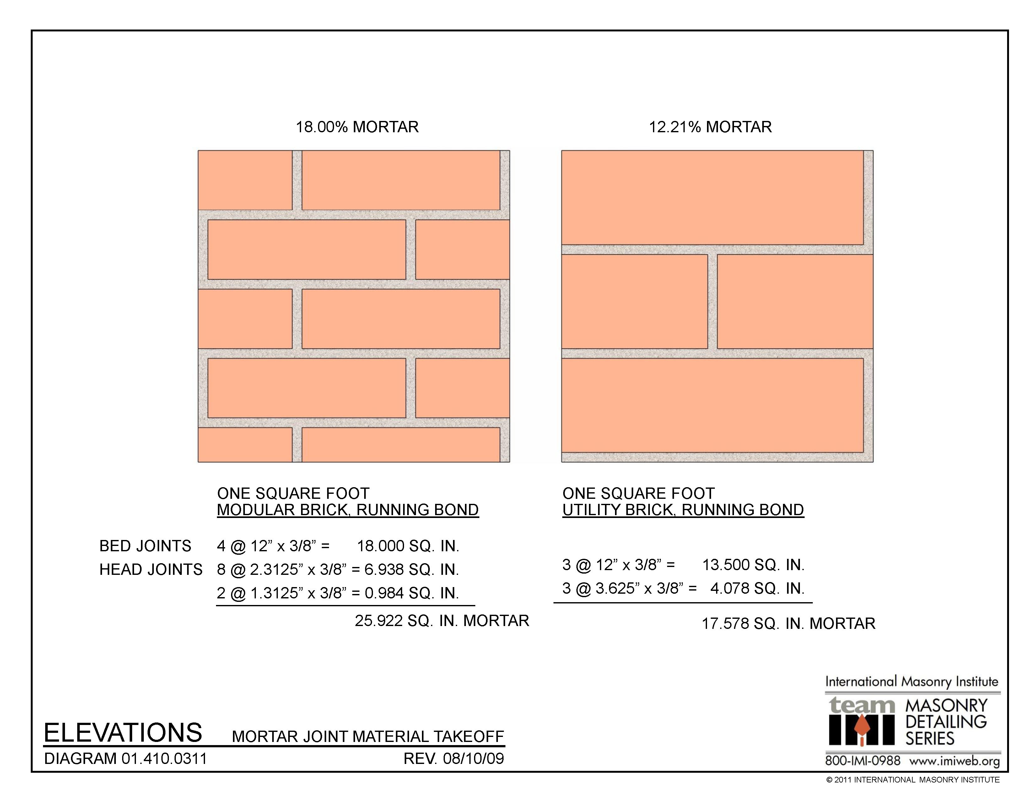 01 410 0311 Elevations Mortar Joint Material Takeoff