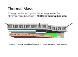 thermal mass thermal bridging[3]
